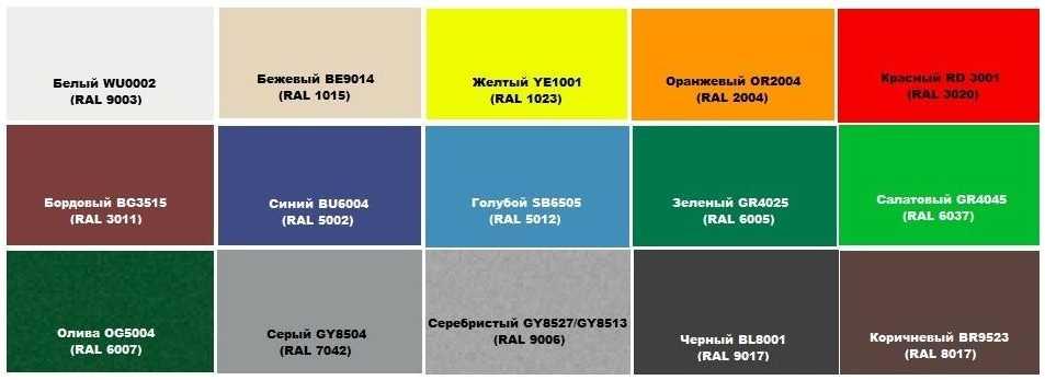 Возможные цвета окантовки мягких окон